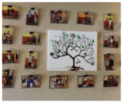 family-pictures-tree