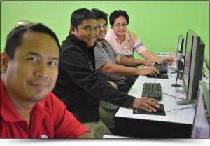 CTI-Team