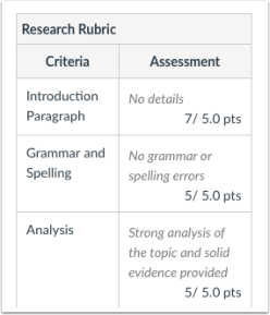 Rubric extra points