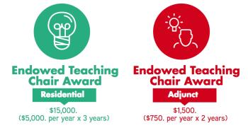 Endowed Teaching Chair Awards