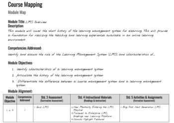 Sample QM Module Map