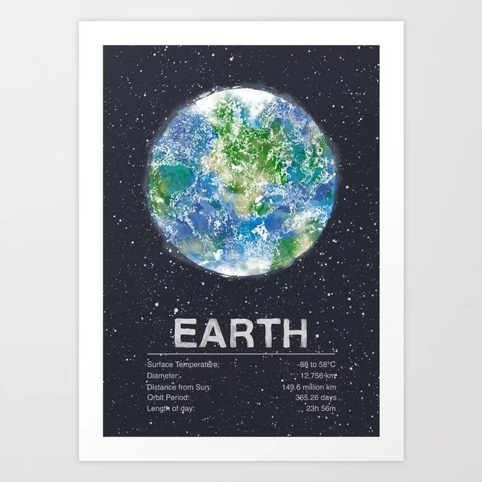 Sunday's Society6 | Planet earth art print