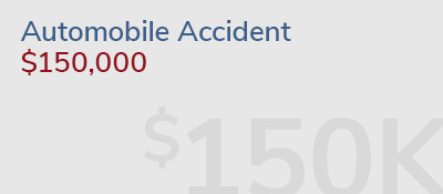 Graphic: auto accident with $150,000