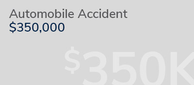 Graphic: auto accident injury with recovery of $350,000