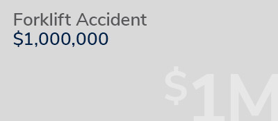 Graphic: forklift accident injury with recovery of $1,000,000