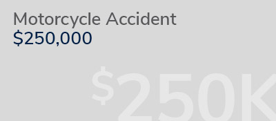 Graphic: motorcycle accident injury recovery of $250,000