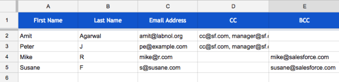 How to CC or BCC Multiple Email Recipients with Gmail Merge