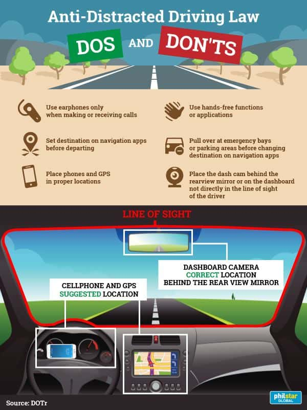 Anti Distracted Driving