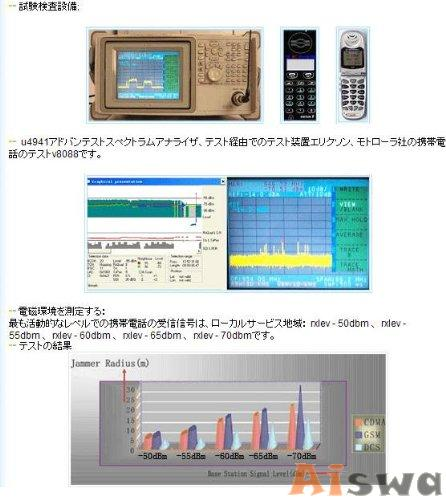 室内用大型携帯電話ジャマー「TG-101A-PRO」4
