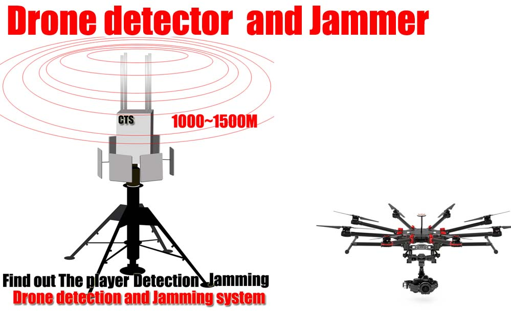 Drone detector Jammer using RF spectrum analysis