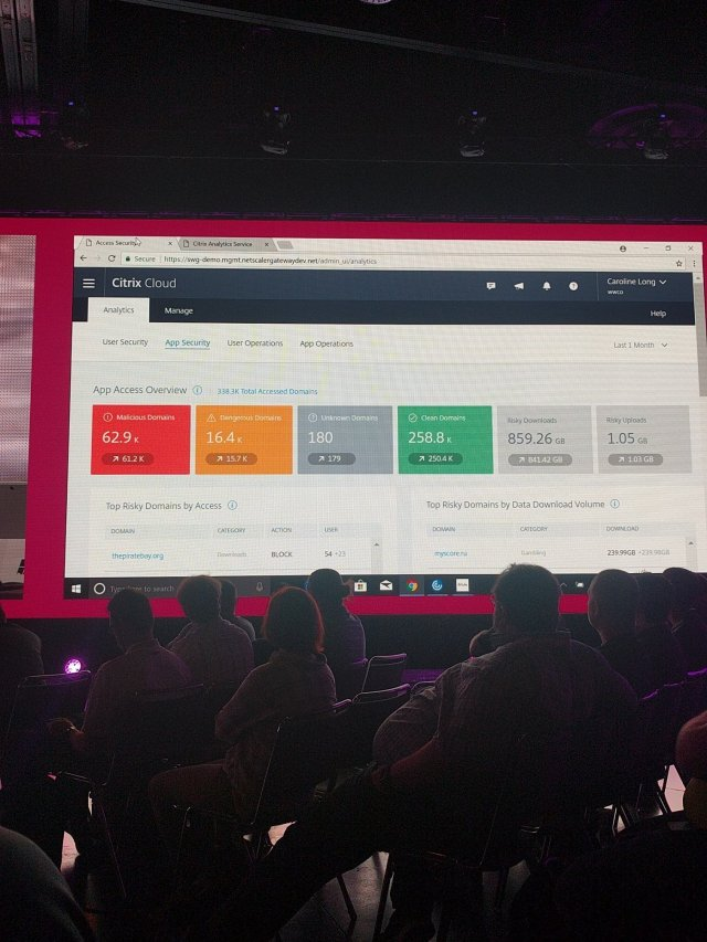 Demonstration of Analytics in Citrix Cloud