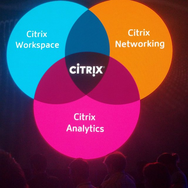 Citrix Workspace, Citrix Networking and Citrix Analytics are the future of Citrix