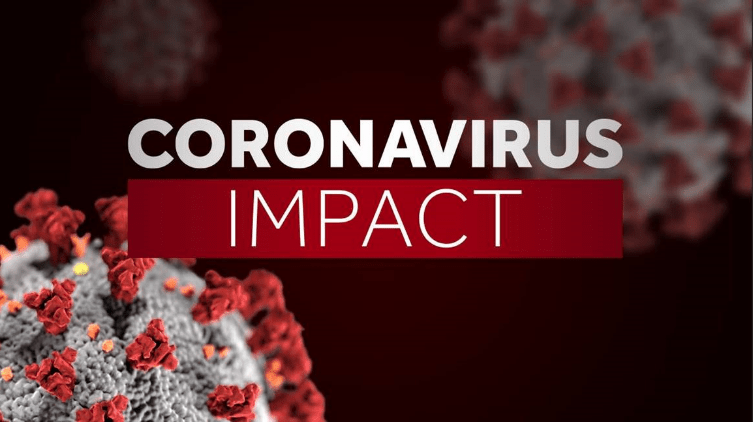 coronavirus covid-19 impact text with picture of virus cells