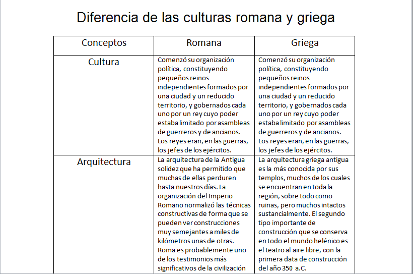 Legado cultural de grecia yahoo dating
