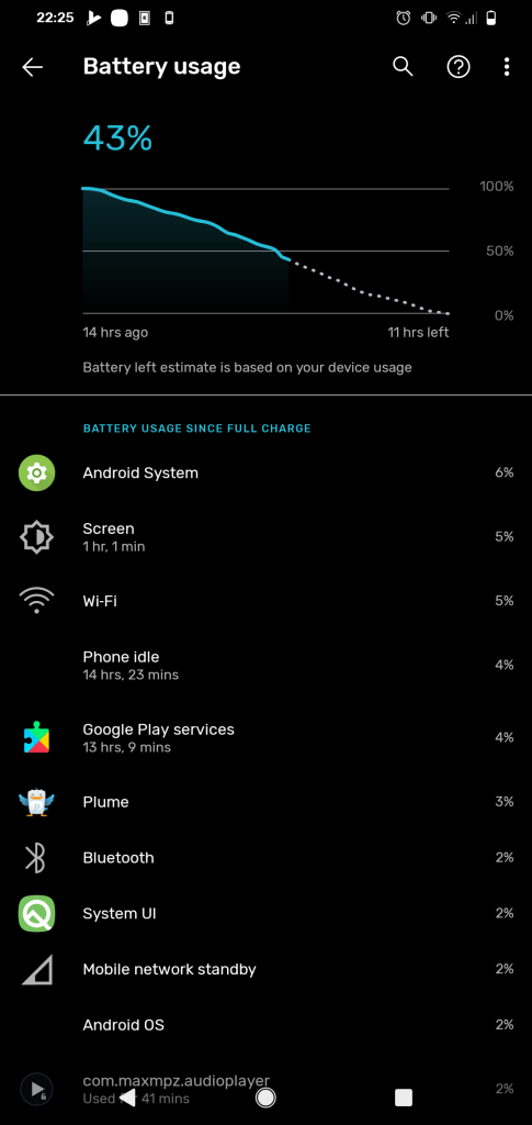 My Google Pixel 4 battery stats