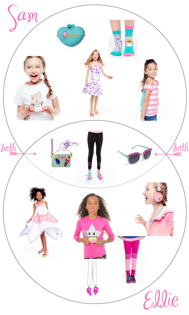 LittleMissMatched spring fashion picks