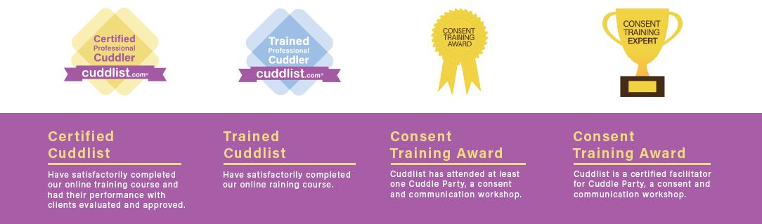 cuddlist certificates
