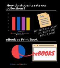 eBooks vs Pring Books