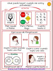 Cómo controlar la ira en niños: 17 Ejercicios de Control de Ira para Niños con pictograms