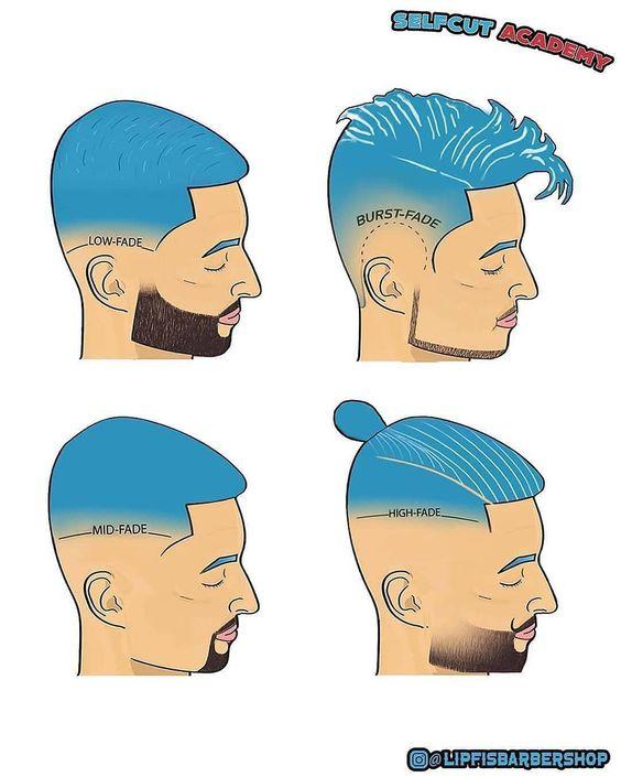 Taper vs Fade Haircuts