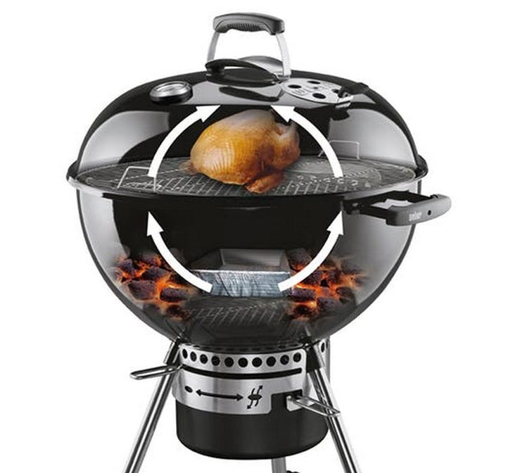 barbecue weber - Cuisson indirecte