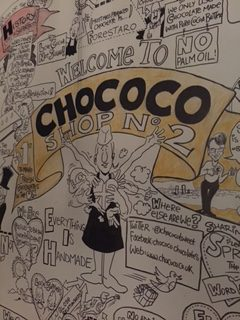 Chococo-Late
