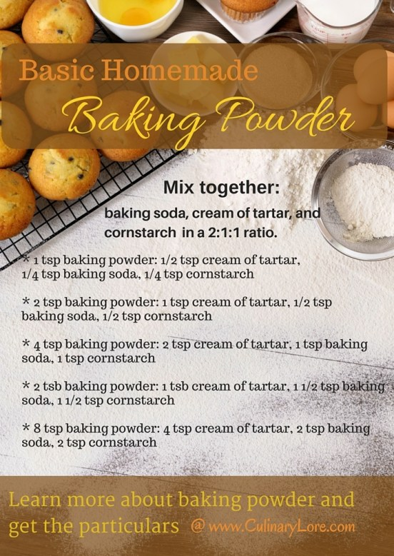 Recipe for homemade baking powder. Unlike most commercial baking powders this is not double acting. Learn more about baking powder at CulinaryLore.com