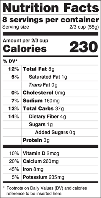 new fda nutrition facts panel