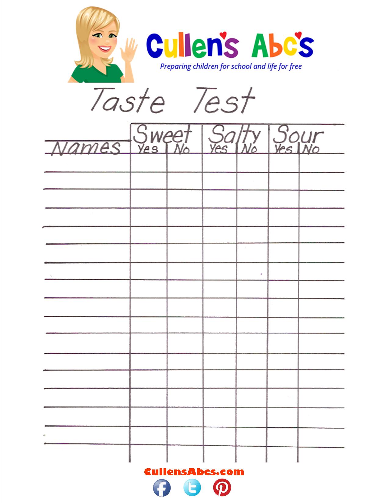 Taste Test Chart