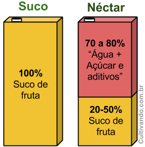 suco-vs-nectar