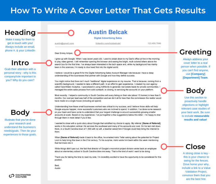 How To Write A Job Winning Cover Letter 5 Free Templates Examples