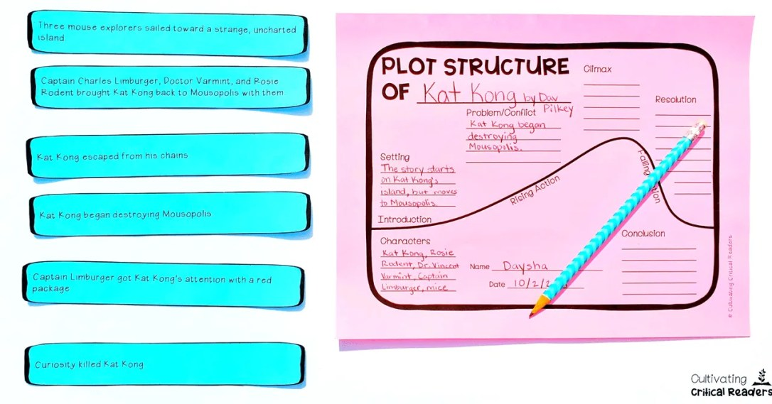 The shape of the plot structure mental model-min