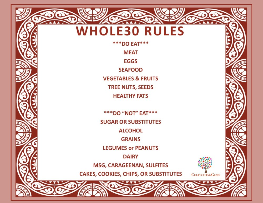 Whole30 Rules