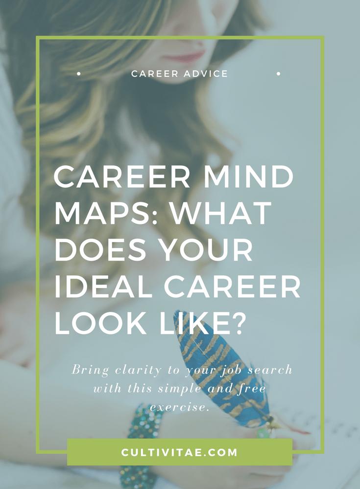 career mind map