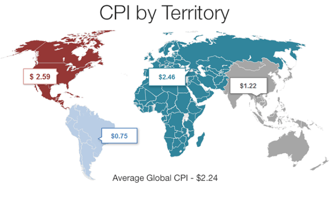 Average Cost Per Install on Facebook