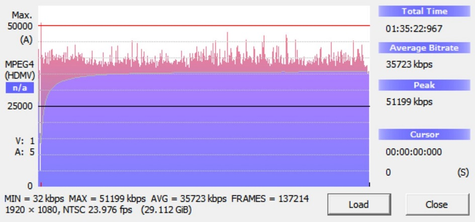 Another 48 Hrs. Bitrate Info