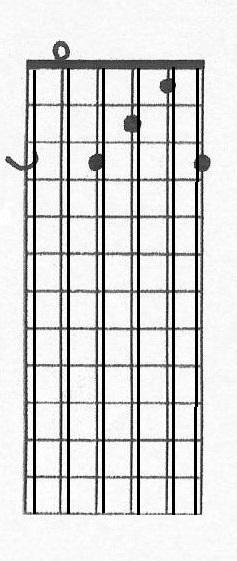 Este é o Fá feito por George Harrison em sua guitarra de 12 cordas, com um sol no primeiro par de cordas mi e um sol no segundo par de cordas mi, acionado com o polegar esquerdo.
