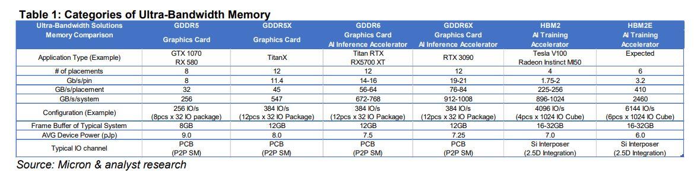 Micron-Nvidia-RTX-3090-filtracion-de-datos-CulturaGeek-2