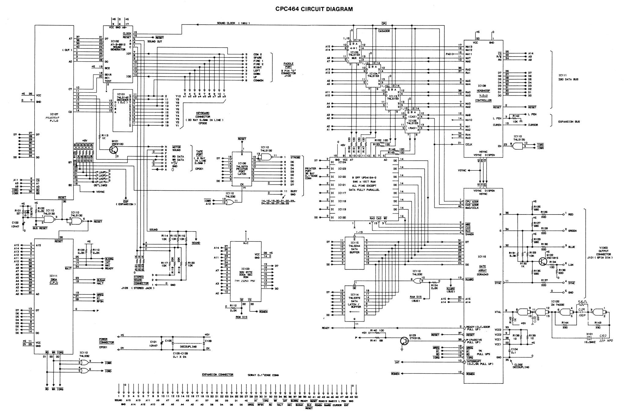 La Historia Del Increible Amstrad Cpc 464