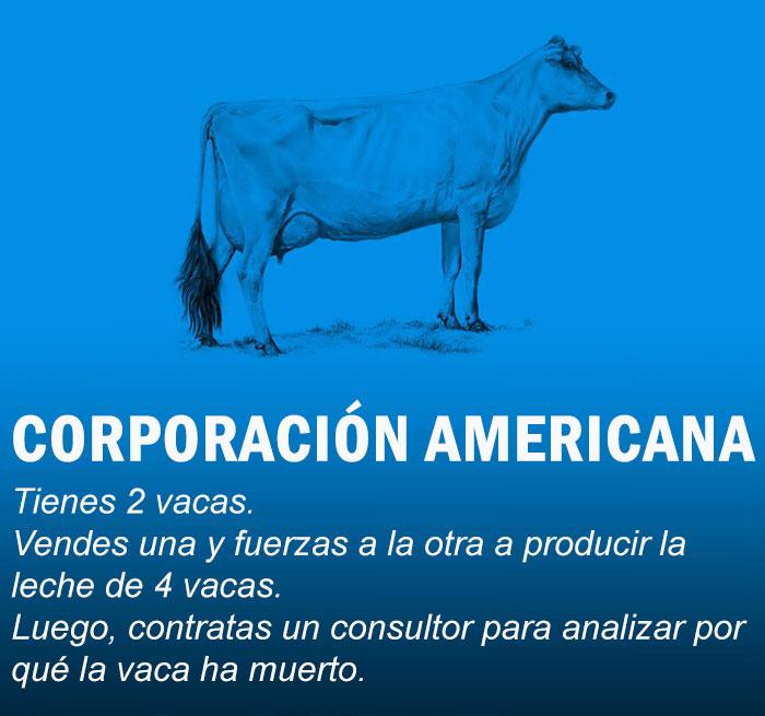 vacas economia Cultura Inquieta14