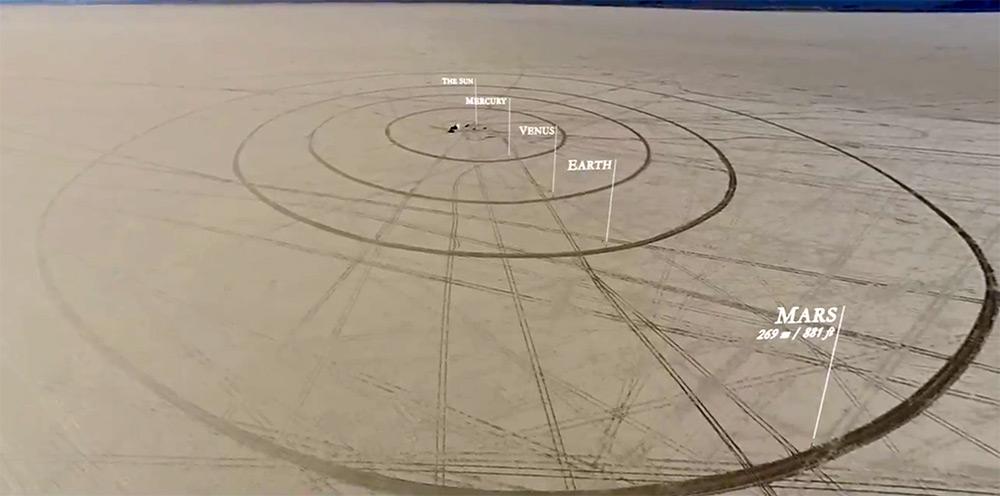 solar system scale sistema solar Cultura Inquieta2