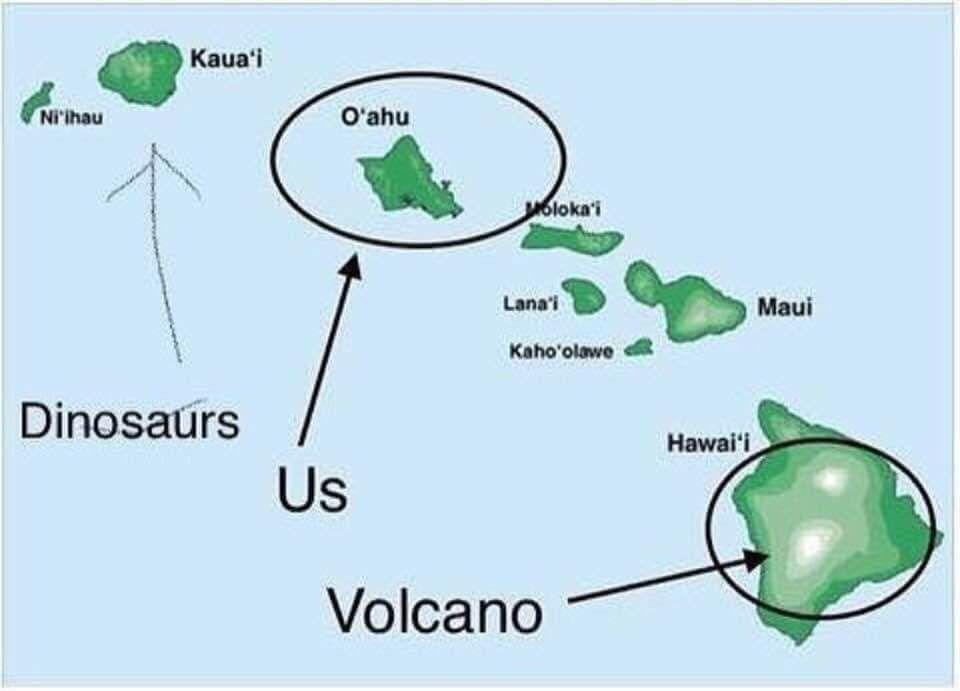 Map of Oahu and Hawaiian Islands