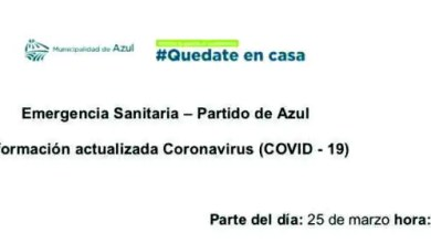 Photo of Azul: dos casos positivos de Coronavirus