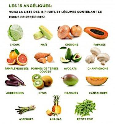 15 fruits et légumes contenant le moins de pesticides