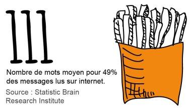 Snacking content: longueur moyenne contenu sur internet