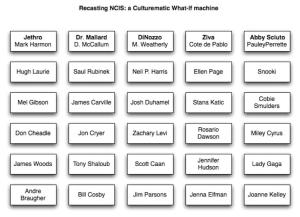 recasting NCIS