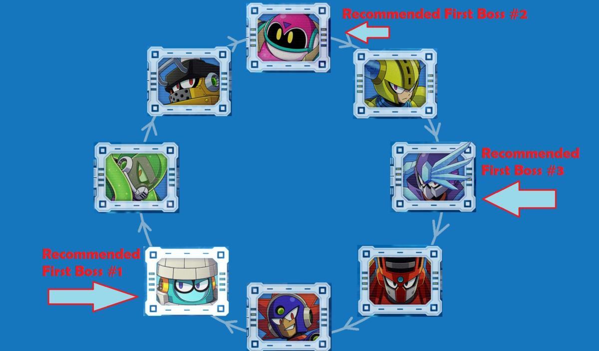 Megaman X4 Stage Order Xs Bosses Bosses Guide Mega Man X4