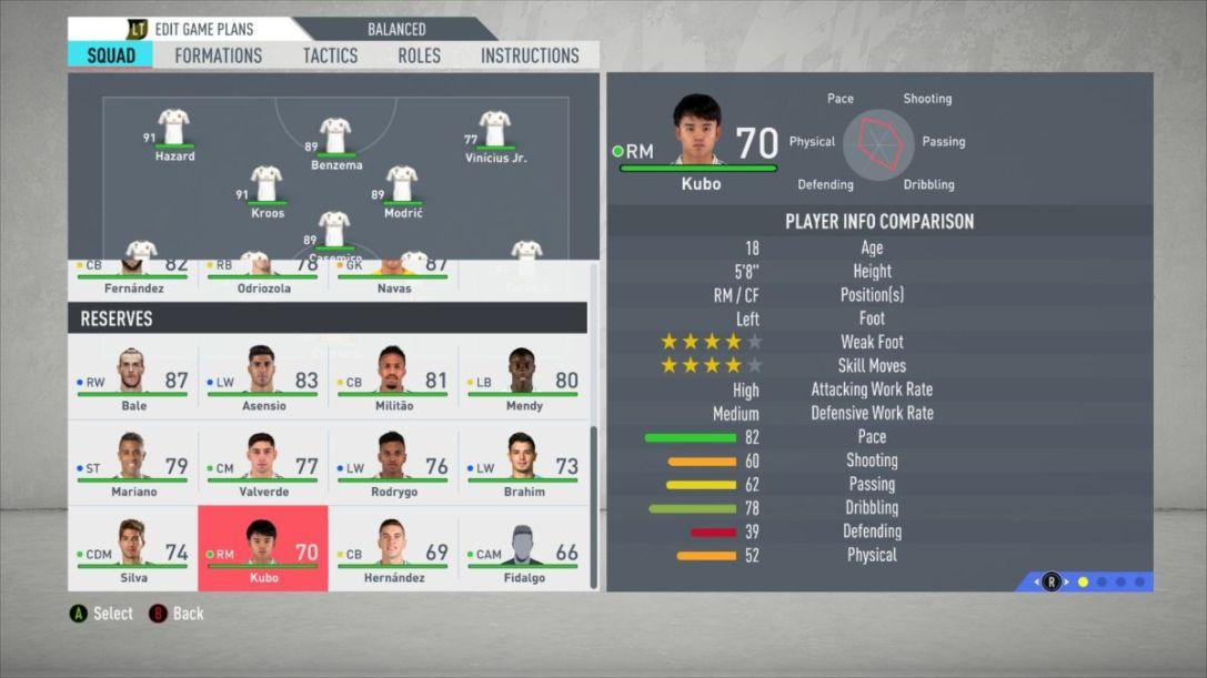 FIFA 20 Kubo