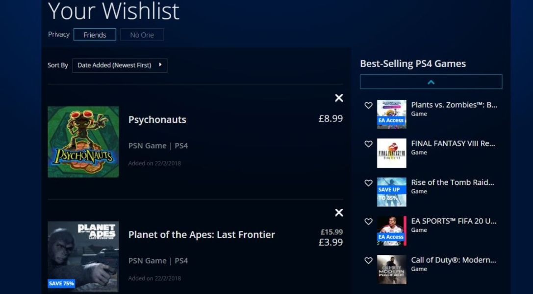 PS4 Wish Lists