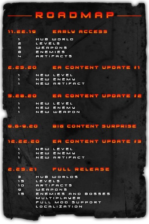 WRATH_EA_ROADMAP